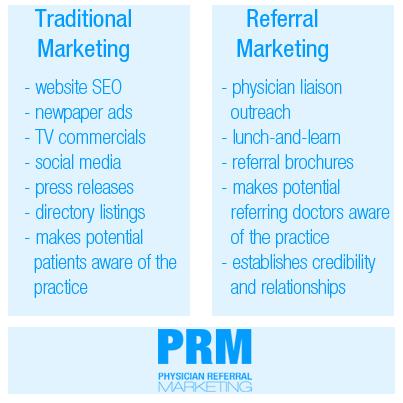 healthcare referral marketing physician referral marketing